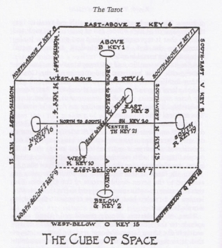 Cube_of_Space_diagram